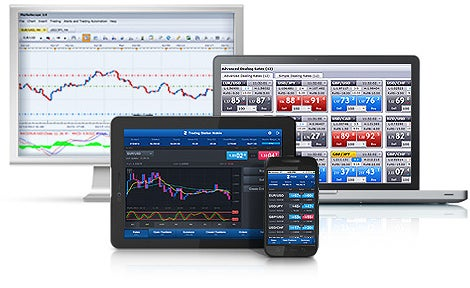 Tools for Online Forex Trading